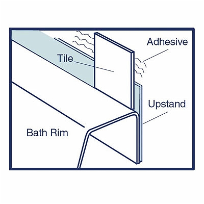 bath and shower upstand kit baths twyford american standard t590 508 295 studio bath and shower trim